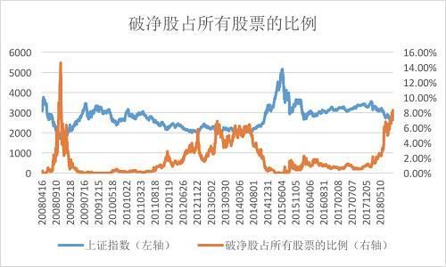 枯竭的股票数量打击了Orc的经纪业务利润