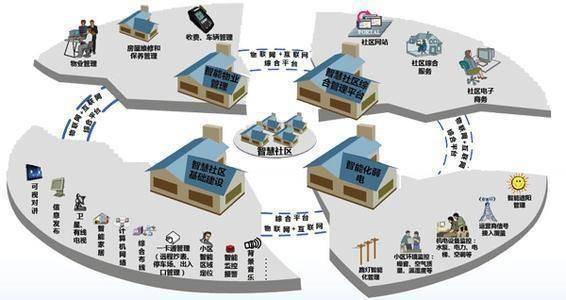 技术社区规则的持续适用以及对信用评级机构行使直接监管权力