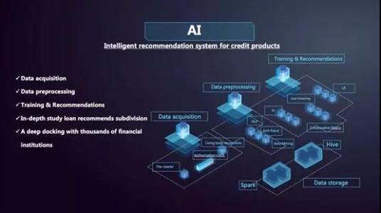 Oracle扩展了AI驱动的自主云数据库产品