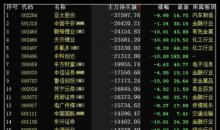 Turquoise现在定位交易欧洲2800多种上市股票的黑暗和点燃订单