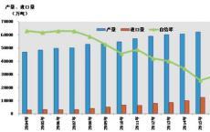随着欧洲产量稳定绿松石市场份额飙升