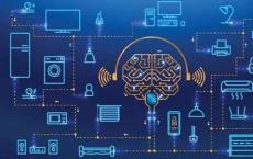 物联网设备市场2019趋势需求和范围与展望