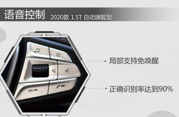 汽车知识科普:长安欧尚X7语音控制功能说明