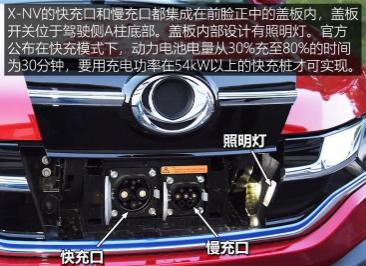 汽车知识科普:本田XNV充电时间多久