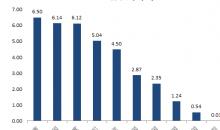 活力亚洲 未来可期 CHINAPLAS 2020全力挖掘亚洲市场潜力