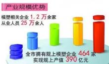 低调称霸中国制品市场多年 最近竟然一桶上海